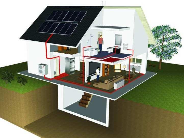 Duurzaam leven is energieneutraal bouwen for Huis energieneutraal